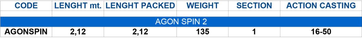 Agon Spin 2