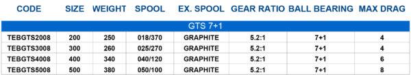 GTS 7+1tab