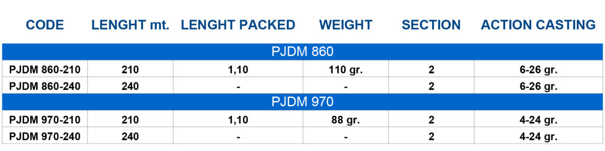 PJDM 860-970